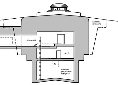 New Age Fortifications Magazinecrosscut of the bunker for turret RO